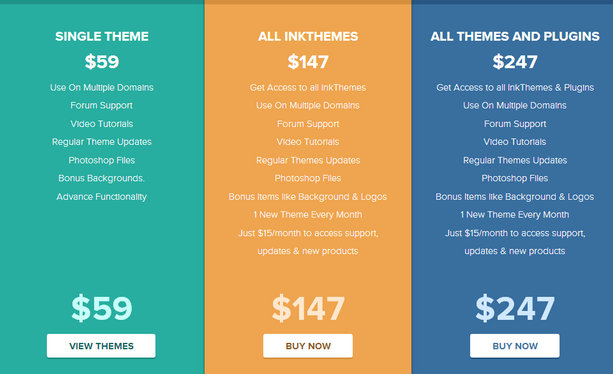 InkThemes Review plans and pricings