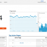 Event Blogging Case Study : 721K Organic Traffic & Earned $5k+ in 4-5 Days