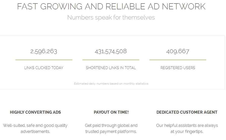 Fast growing and reliable URL Shortening & Ad network